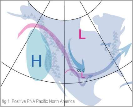 positive pna pattern