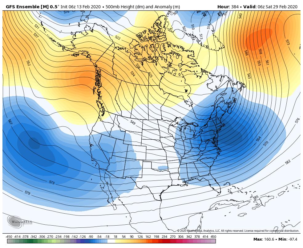 long-range pattern