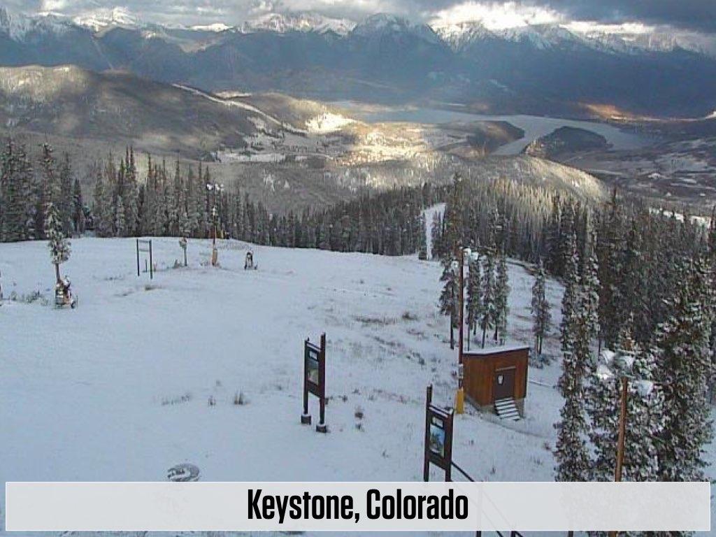 co ski report