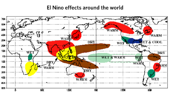 How El Nino effects weather around the world