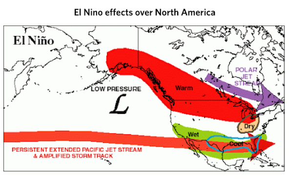 How El Nino effects weather over North America