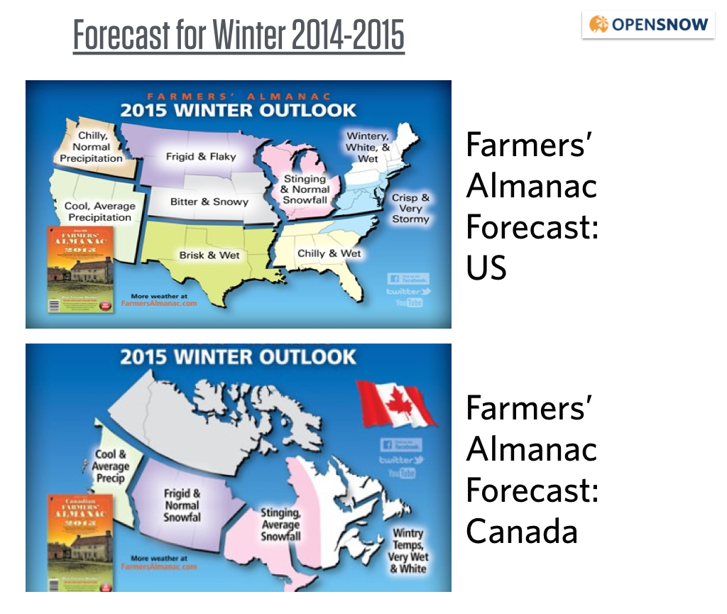 should we trust the farmer 39 s almanac opensnow