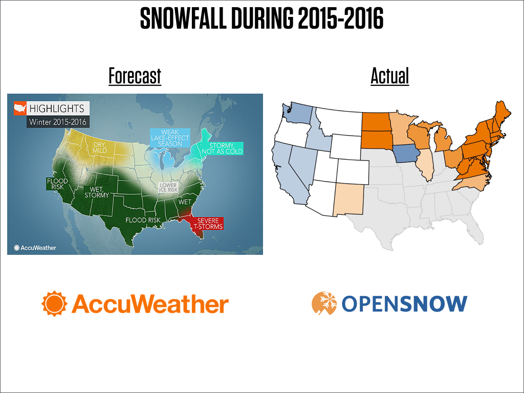 range weather forecasts stink a look back at the winter snow forecast for 2015 2016