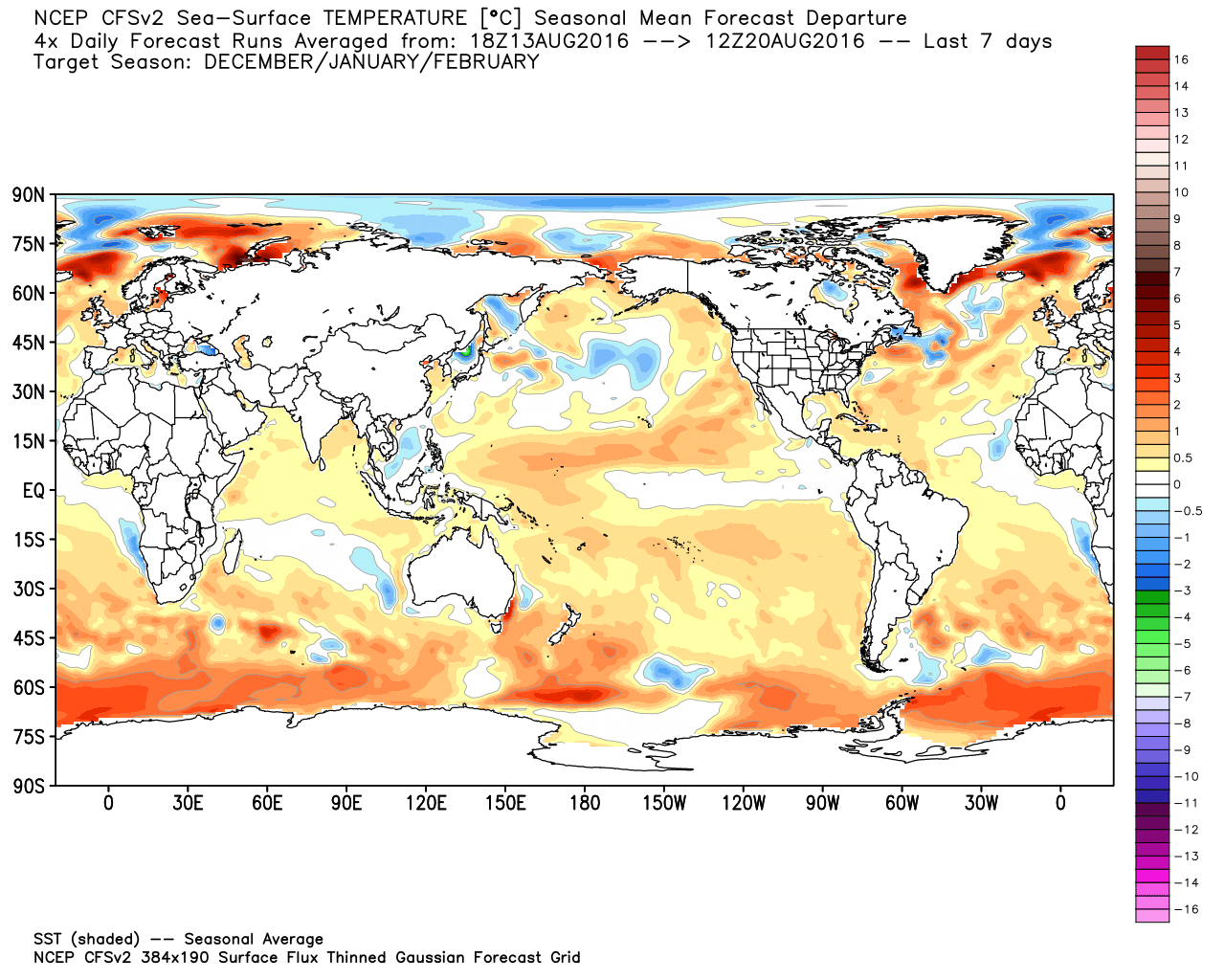 cfs water forecast