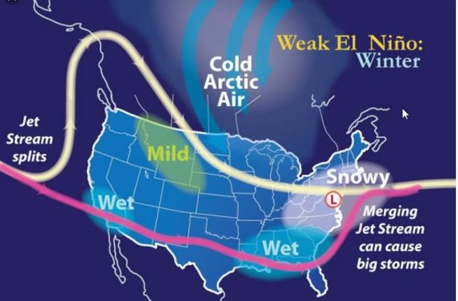 typical El Nino pattern