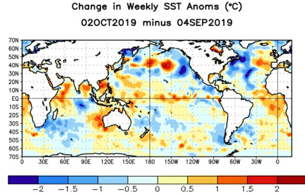 weekly change in ssts